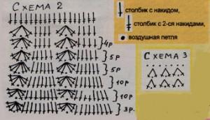 схема для вязания платья 2